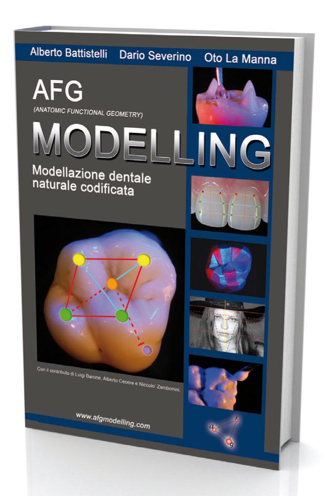AFG MODELLING